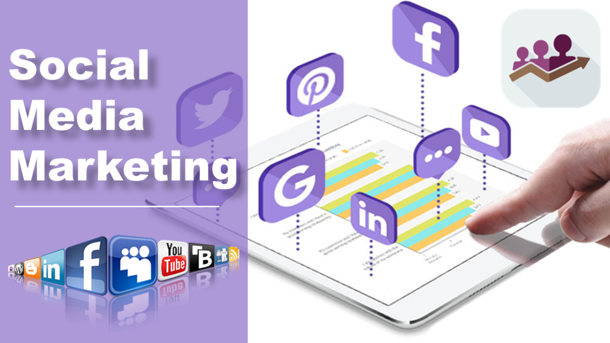 Social Media Marketing - Digitalimc.com